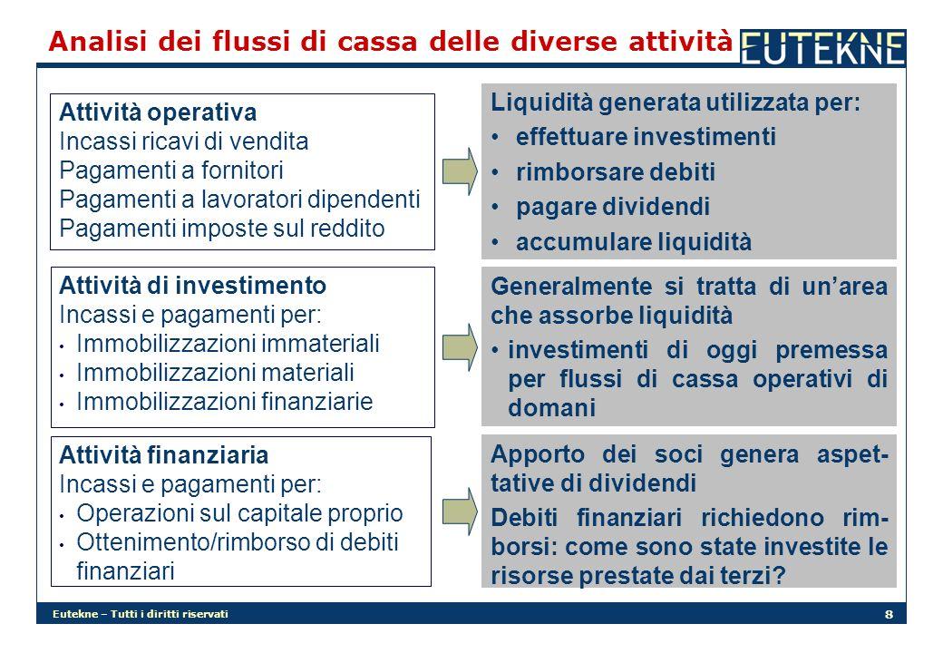 Eutekne – Tutti i diritti riservati 8 Analisi dei flussi di cassa delle diverse attività Attività operativa Incassi ricavi di vendita Pagamenti a forn