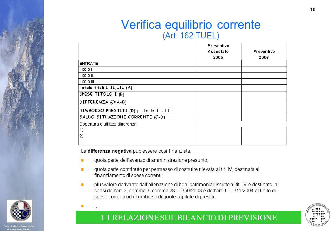 10 Ordine dei Dottori Commercialisti di Torino, Ivrea, Pinerolo 1.1 RELAZIONE SUL BILANCIO DI PREVISIONE La differenza negativa può essere così finanz