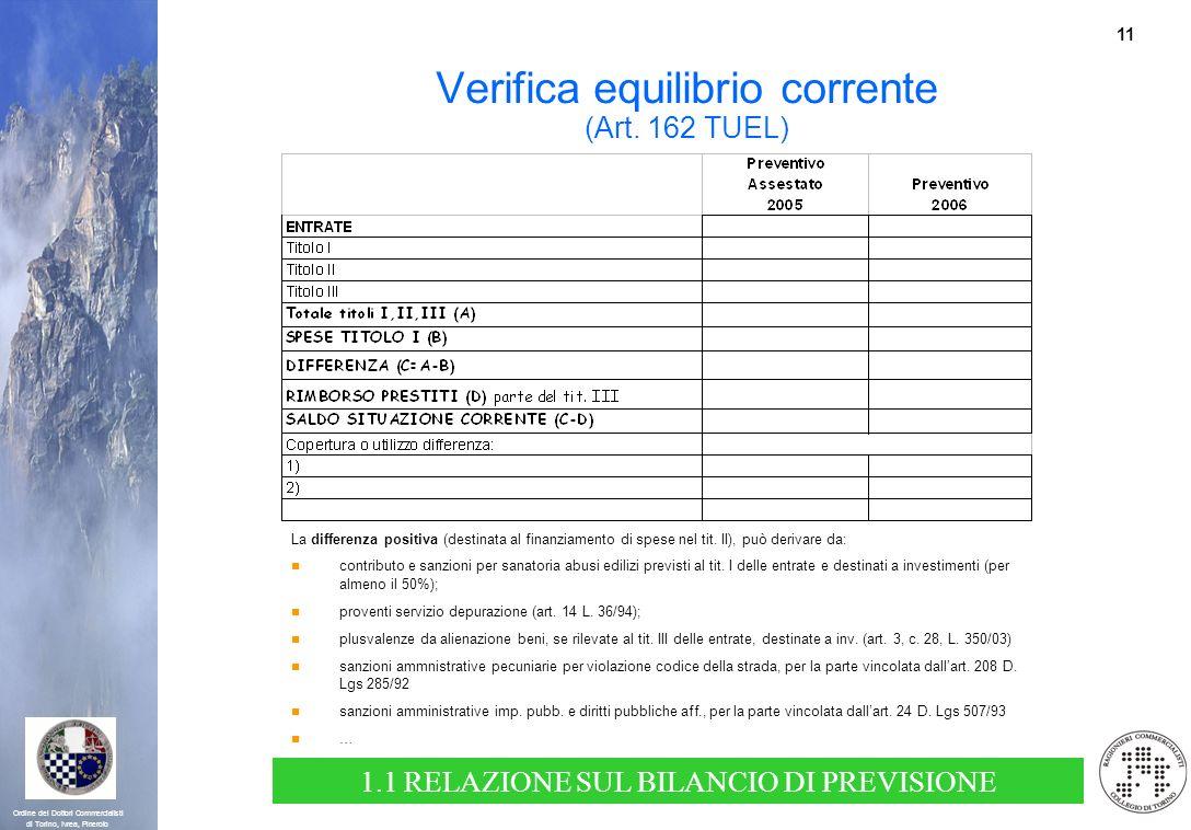 11 Ordine dei Dottori Commercialisti di Torino, Ivrea, Pinerolo La differenza positiva (destinata al finanziamento di spese nel tit. II), può derivare