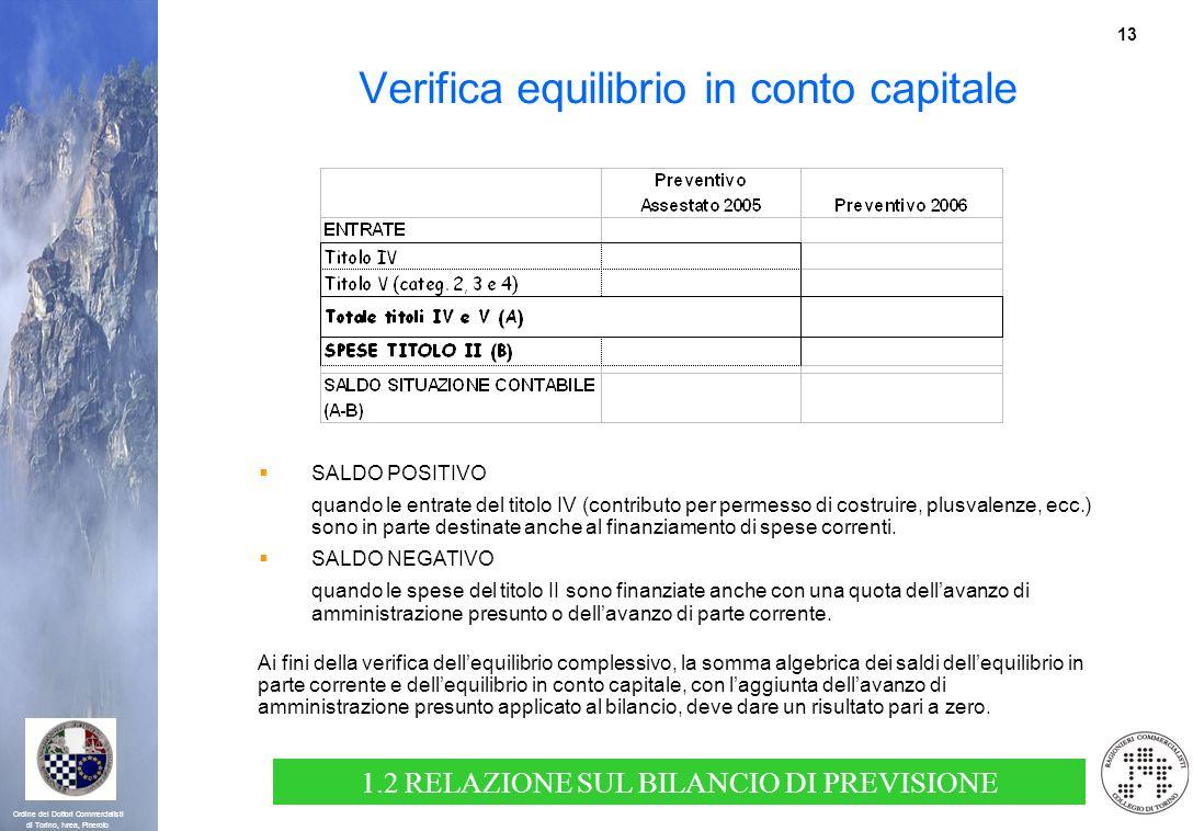 13 Ordine dei Dottori Commercialisti di Torino, Ivrea, Pinerolo Verifica equilibrio in conto capitale SALDO POSITIVO quando le entrate del titolo IV (