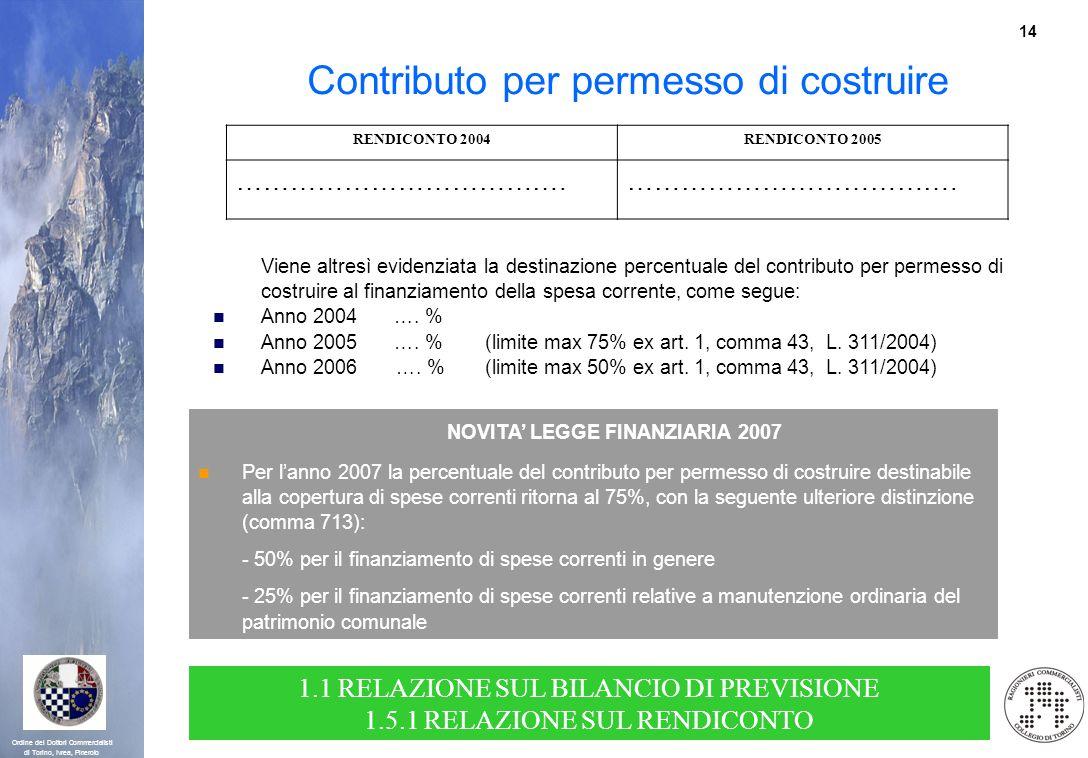 14 Ordine dei Dottori Commercialisti di Torino, Ivrea, Pinerolo RENDICONTO 2004RENDICONTO 2005 ………………………………. Viene altresì evidenziata la destinazione