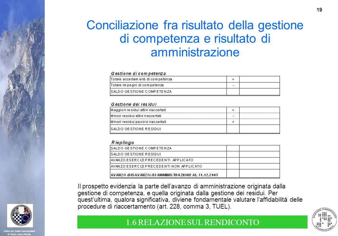 19 Ordine dei Dottori Commercialisti di Torino, Ivrea, Pinerolo Conciliazione fra risultato della gestione di competenza e risultato di amministrazion