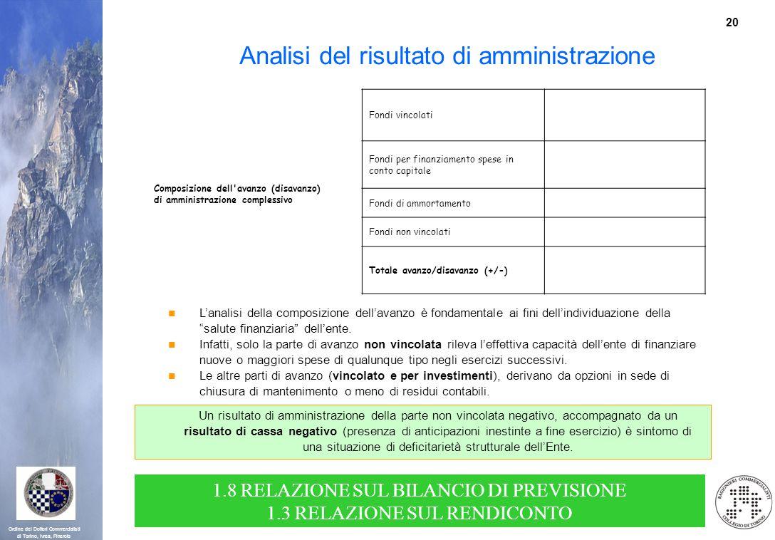 20 Ordine dei Dottori Commercialisti di Torino, Ivrea, Pinerolo Analisi del risultato di amministrazione Fondi vincolati Composizione dell'avanzo (dis