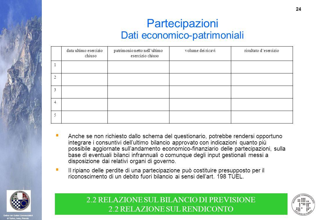24 Ordine dei Dottori Commercialisti di Torino, Ivrea, Pinerolo Partecipazioni Dati economico-patrimoniali Anche se non richiesto dallo schema del que