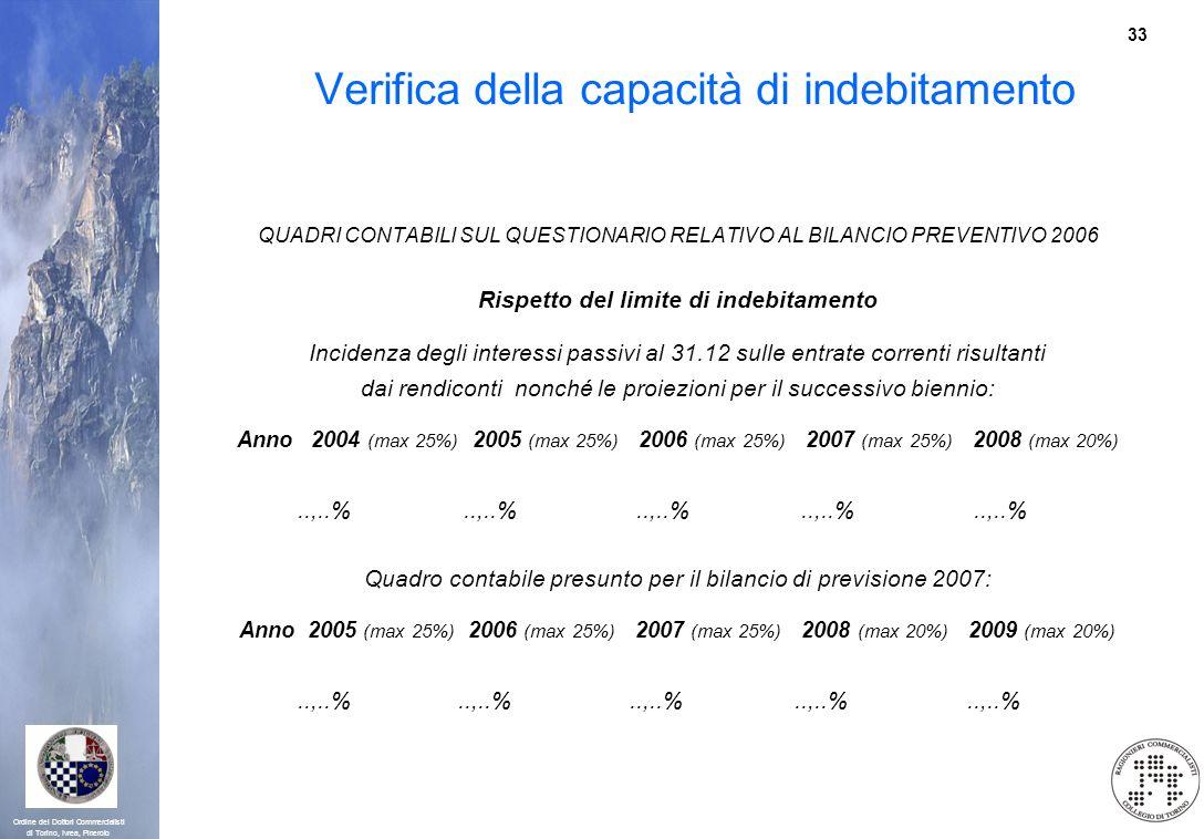 33 Ordine dei Dottori Commercialisti di Torino, Ivrea, Pinerolo Verifica della capacità di indebitamento QUADRI CONTABILI SUL QUESTIONARIO RELATIVO AL