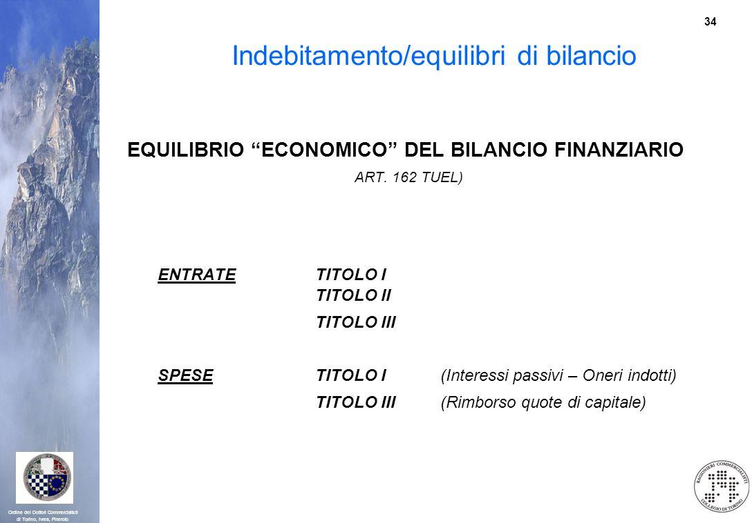 34 Ordine dei Dottori Commercialisti di Torino, Ivrea, Pinerolo Indebitamento/equilibri di bilancio EQUILIBRIO ECONOMICO DEL BILANCIO FINANZIARIO ART.