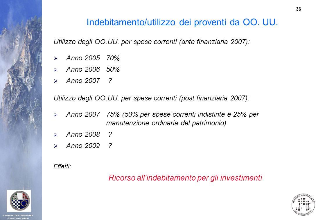 36 Ordine dei Dottori Commercialisti di Torino, Ivrea, Pinerolo Indebitamento/utilizzo dei proventi da OO. UU. Utilizzo degli OO.UU. per spese corrent