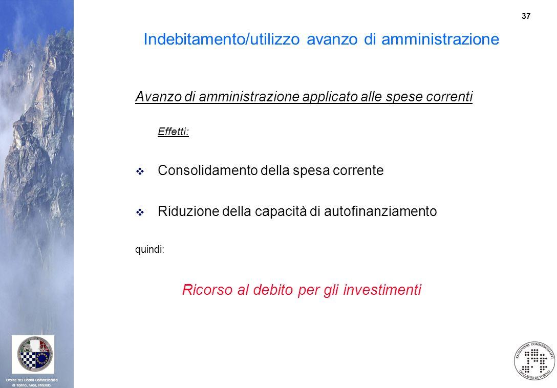 37 Ordine dei Dottori Commercialisti di Torino, Ivrea, Pinerolo Indebitamento/utilizzo avanzo di amministrazione Avanzo di amministrazione applicato a