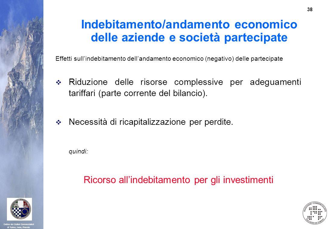38 Ordine dei Dottori Commercialisti di Torino, Ivrea, Pinerolo Indebitamento/andamento economico delle aziende e società partecipate Effetti sullinde