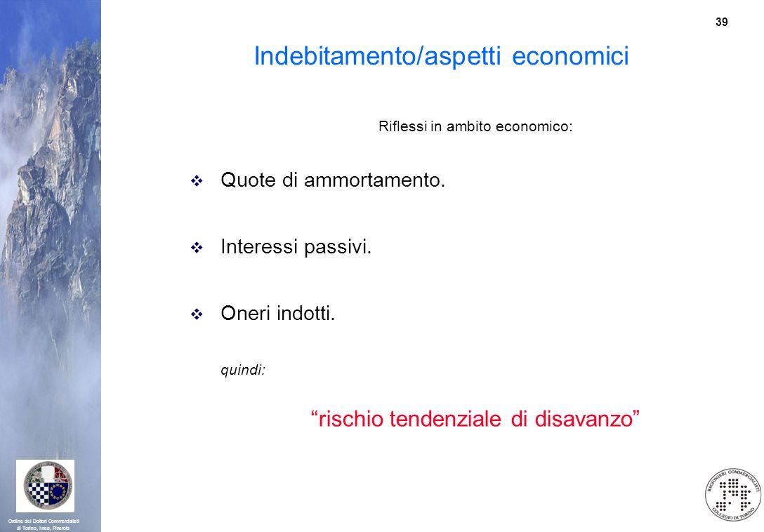 39 Ordine dei Dottori Commercialisti di Torino, Ivrea, Pinerolo Indebitamento/aspetti economici Riflessi in ambito economico: Quote di ammortamento. I