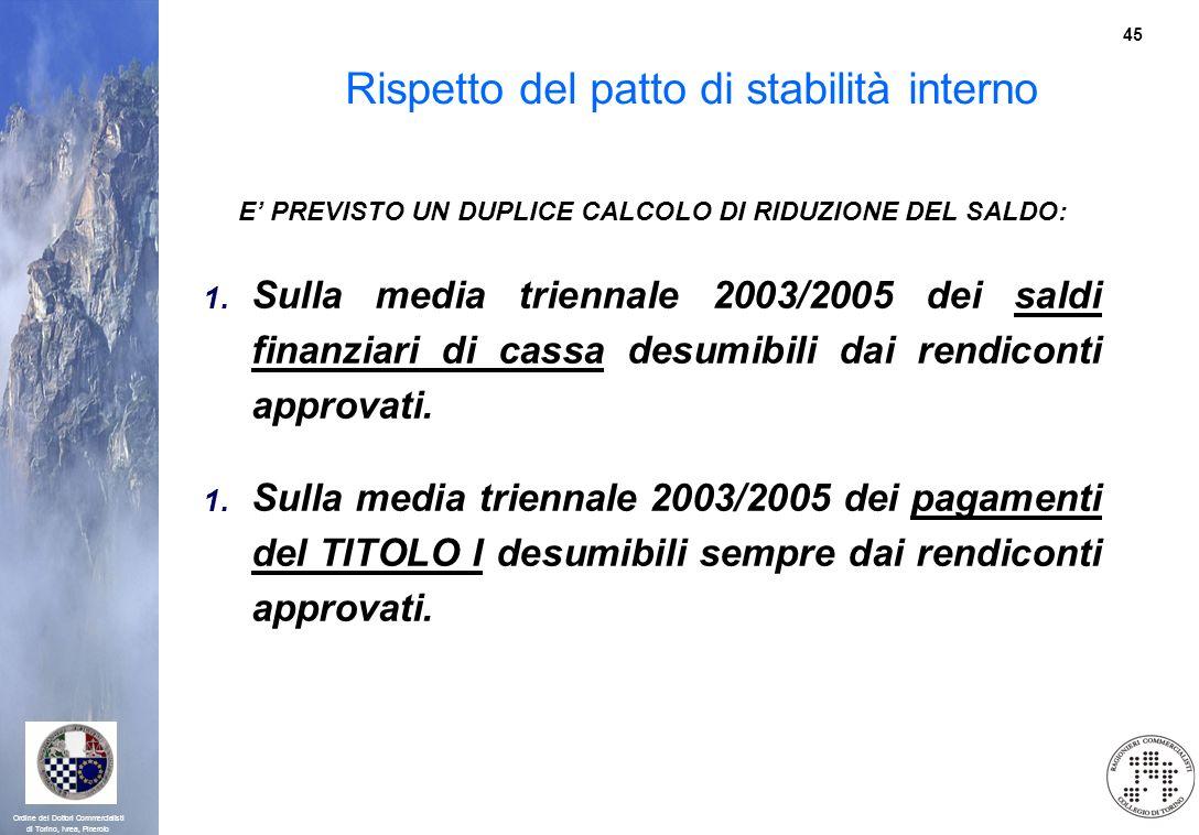 45 Ordine dei Dottori Commercialisti di Torino, Ivrea, Pinerolo Rispetto del patto di stabilità interno E PREVISTO UN DUPLICE CALCOLO DI RIDUZIONE DEL