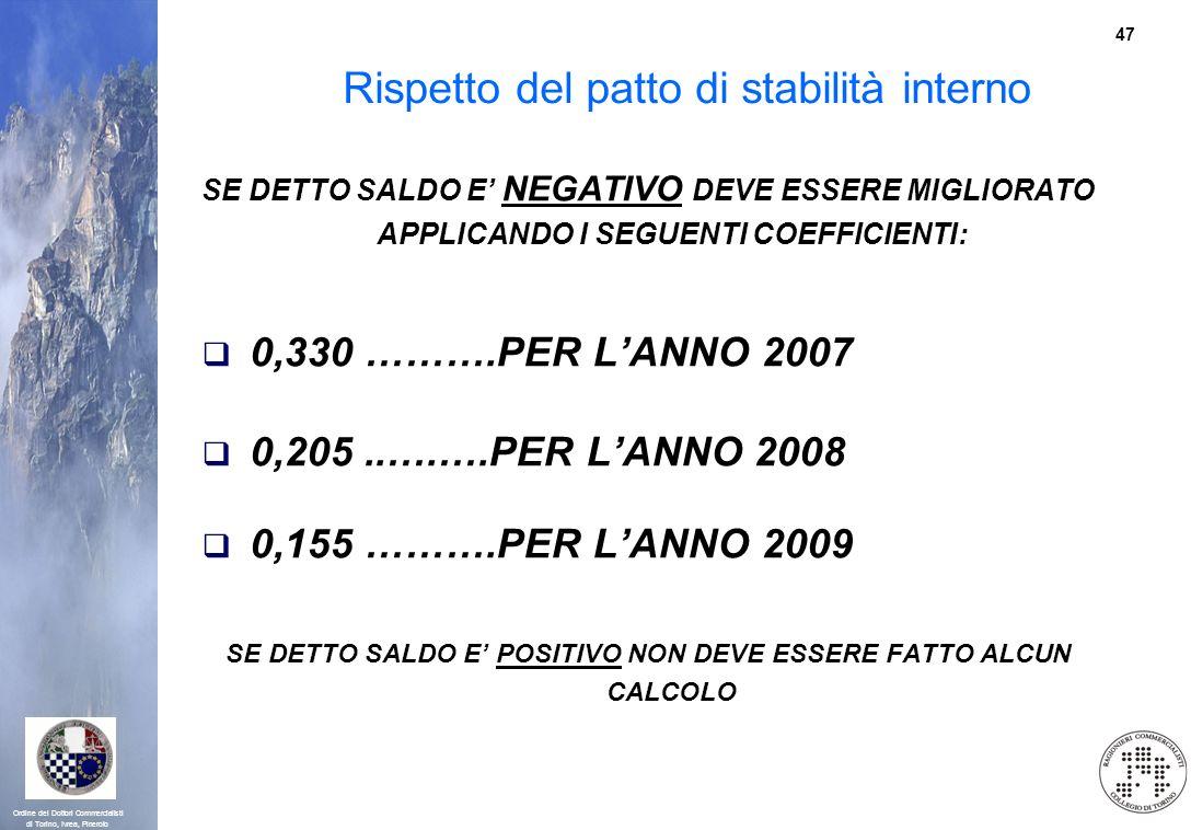 47 Ordine dei Dottori Commercialisti di Torino, Ivrea, Pinerolo Rispetto del patto di stabilità interno SE DETTO SALDO E NEGATIVO DEVE ESSERE MIGLIORA