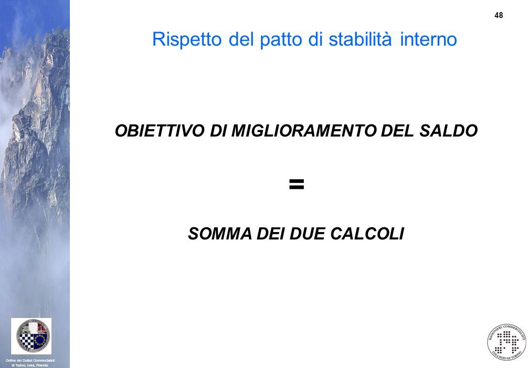 48 Ordine dei Dottori Commercialisti di Torino, Ivrea, Pinerolo Rispetto del patto di stabilità interno OBIETTIVO DI MIGLIORAMENTO DEL SALDO = SOMMA D