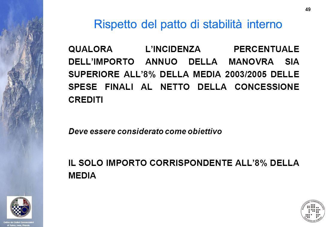 49 Ordine dei Dottori Commercialisti di Torino, Ivrea, Pinerolo Rispetto del patto di stabilità interno QUALORA LINCIDENZA PERCENTUALE DELLIMPORTO ANN