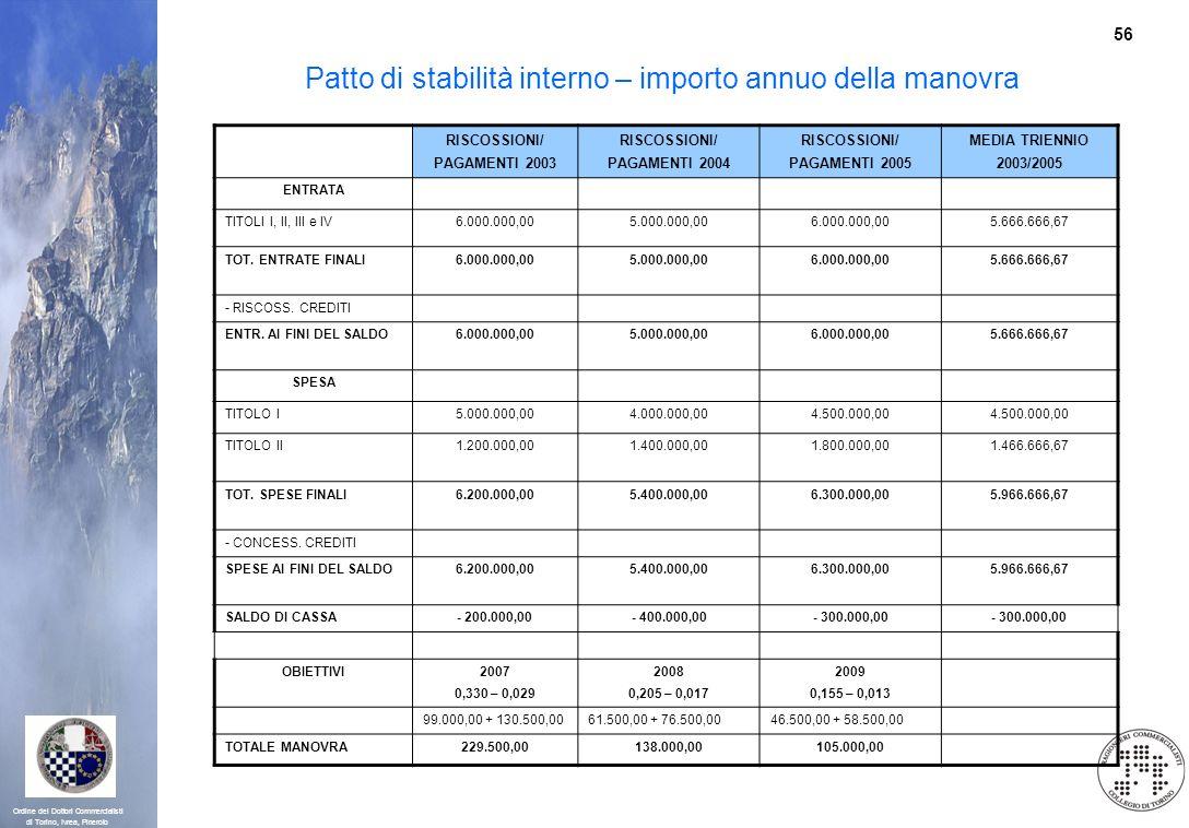 56 Ordine dei Dottori Commercialisti di Torino, Ivrea, Pinerolo Patto di stabilità interno – importo annuo della manovra RISCOSSIONI/ PAGAMENTI 2003 R