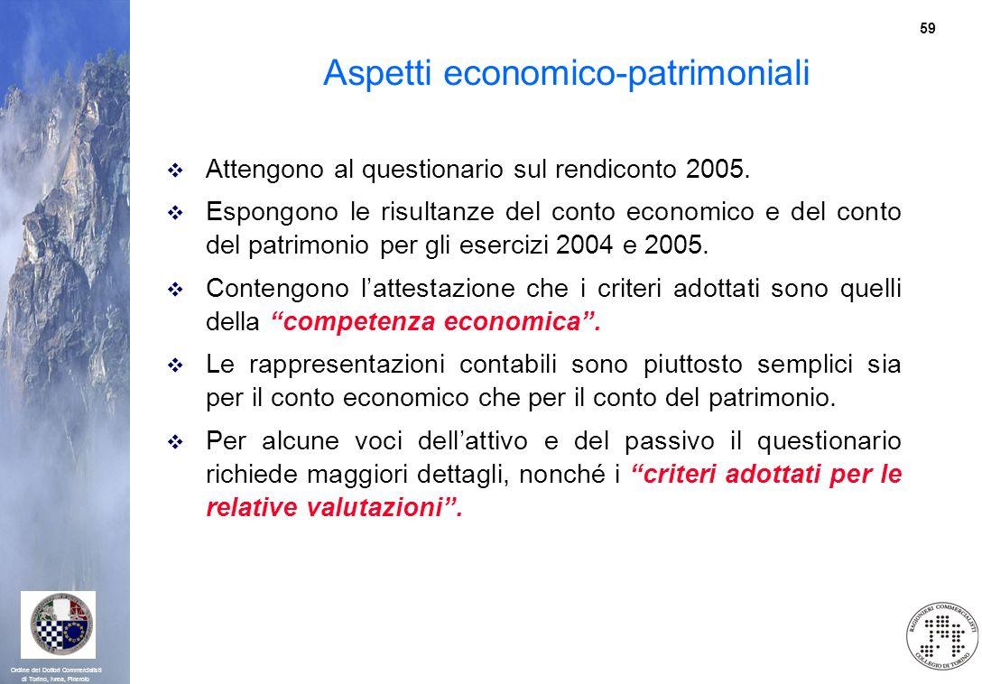 59 Ordine dei Dottori Commercialisti di Torino, Ivrea, Pinerolo Aspetti economico-patrimoniali Attengono al questionario sul rendiconto 2005. Espongon