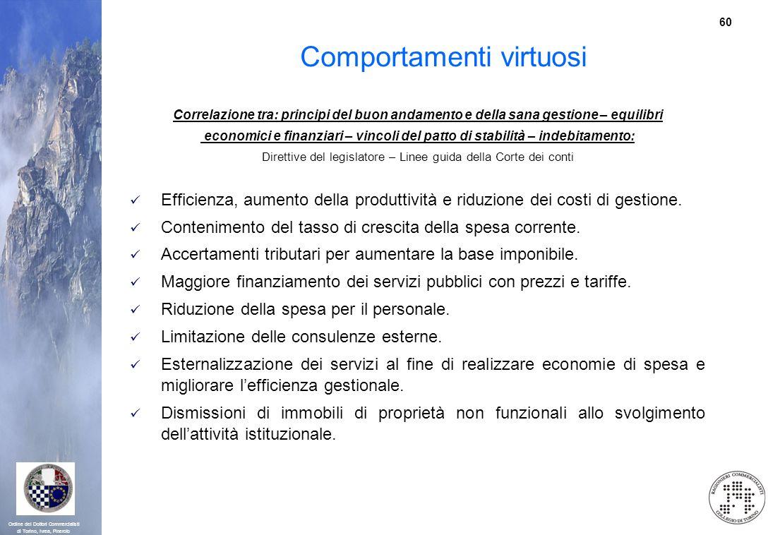 60 Ordine dei Dottori Commercialisti di Torino, Ivrea, Pinerolo Comportamenti virtuosi Correlazione tra: principi del buon andamento e della sana gest