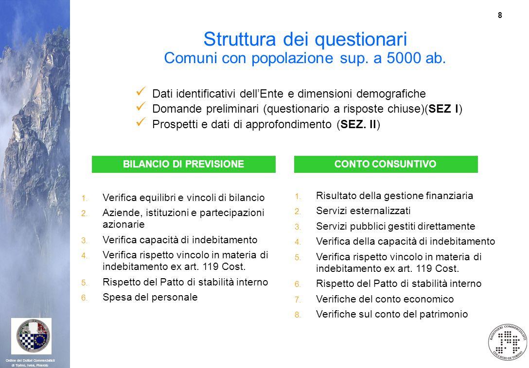8 Ordine dei Dottori Commercialisti di Torino, Ivrea, Pinerolo Struttura dei questionari Comuni con popolazione sup. a 5000 ab. Dati identificativi de