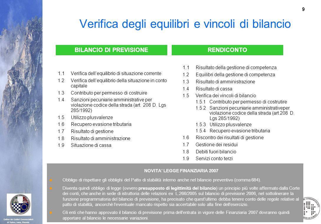 9 Ordine dei Dottori Commercialisti di Torino, Ivrea, Pinerolo Verifica degli equilibri e vincoli di bilancio 1.1 Verifica dellequilibrio di situazion