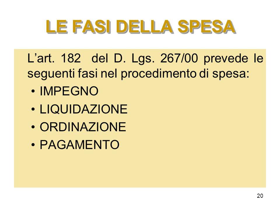 20 LE FASI DELLA SPESA Lart. 182 del D. Lgs. 267/00 prevede le seguenti fasi nel procedimento di spesa: IMPEGNO LIQUIDAZIONE ORDINAZIONE PAGAMENTO