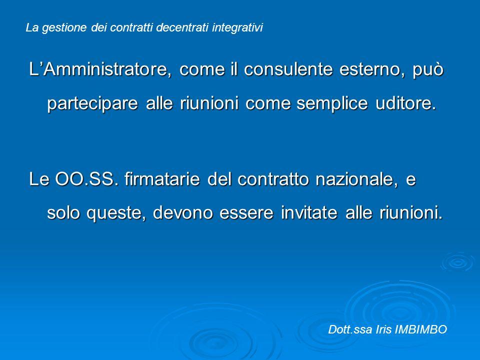 LAmministratore, come il consulente esterno, può partecipare alle riunioni come semplice uditore. Le OO.SS. firmatarie del contratto nazionale, e solo
