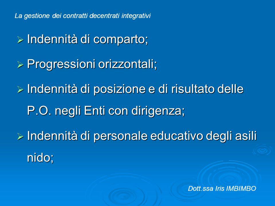 Indennità di comparto; Indennità di comparto; Progressioni orizzontali; Progressioni orizzontali; Indennità di posizione e di risultato delle P.O. neg