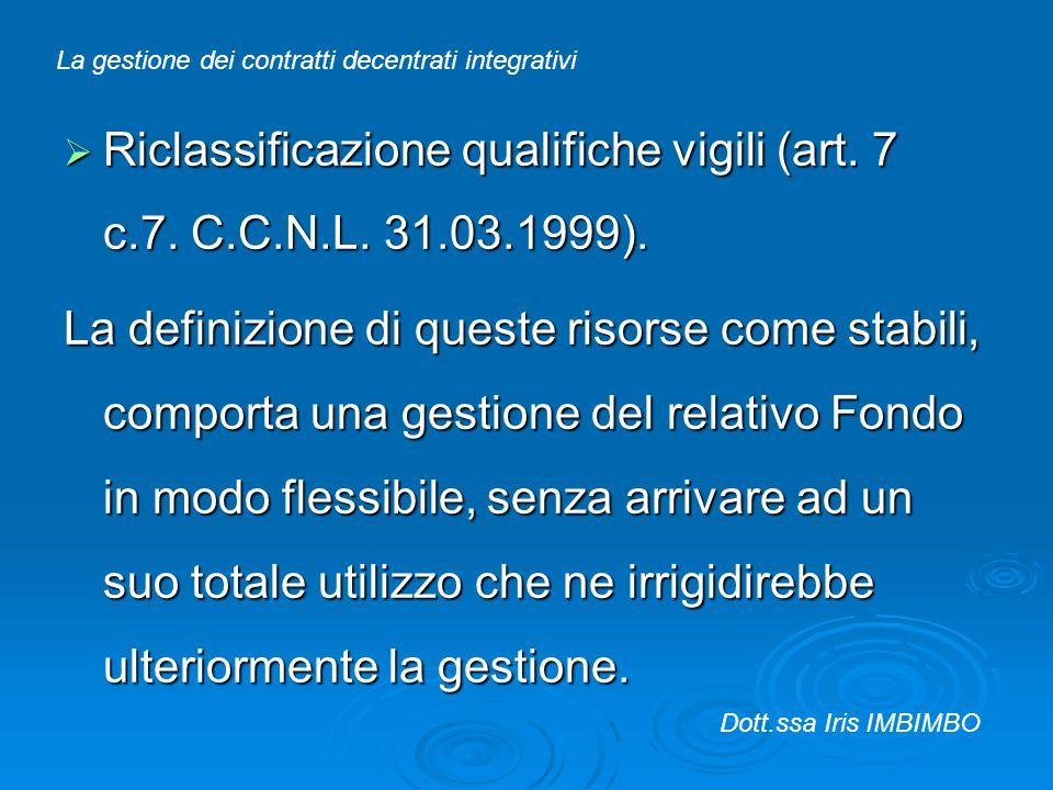 Riclassificazione qualifiche vigili (art. 7 c.7. C.C.N.L. 31.03.1999). Riclassificazione qualifiche vigili (art. 7 c.7. C.C.N.L. 31.03.1999). La defin