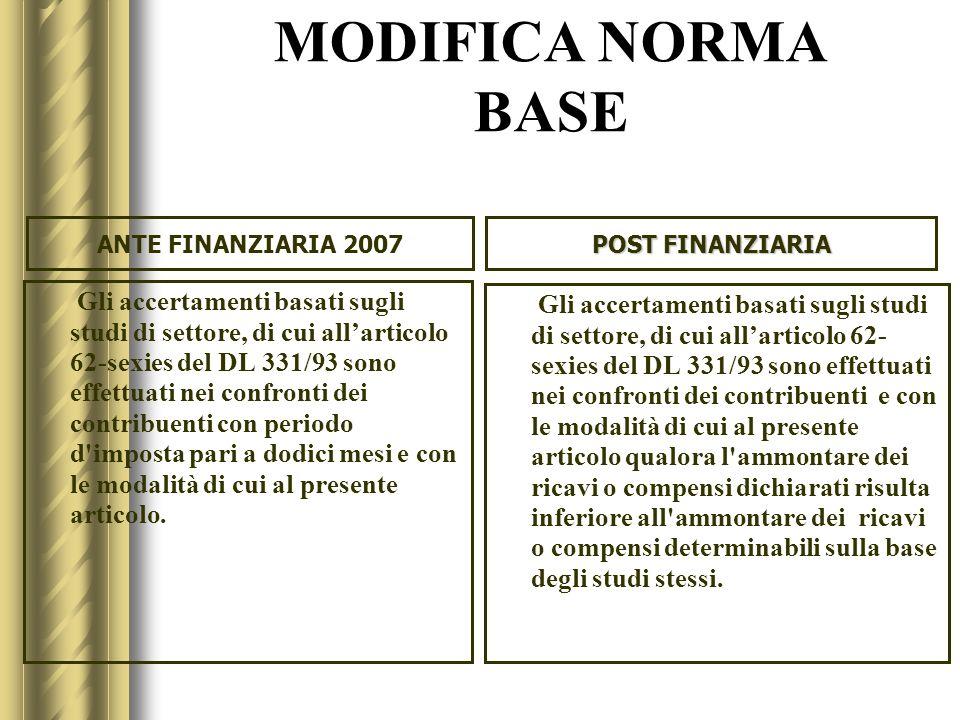 MODIFICA NORMA BASE Gli accertamenti basati sugli studi di settore, di cui allarticolo 62-sexies del DL 331/93 sono effettuati nei confronti dei contr