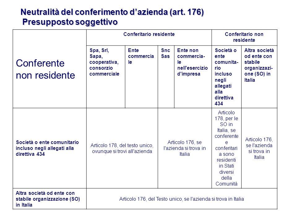 ll conferitario subentra nella posizione del soggetto conferente in relazione agli elementi attivi e passivi dell azienda ricevuta.