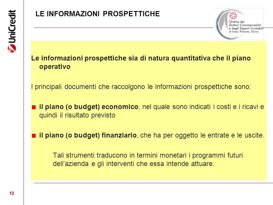 13 Le informazioni prospettiche sia di natura quantitativa che il piano operativo I principali documenti che raccolgono le informazioni prospettiche s