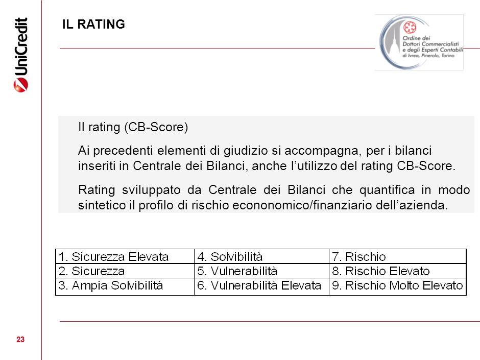 23 Il rating (CB-Score) Ai precedenti elementi di giudizio si accompagna, per i bilanci inseriti in Centrale dei Bilanci, anche lutilizzo del rating C