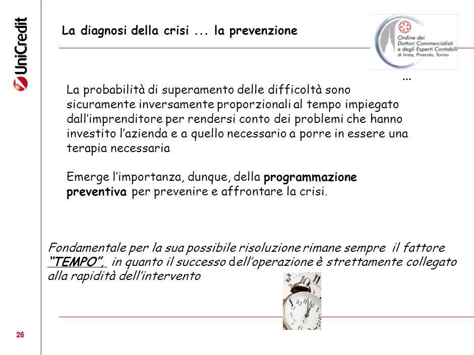 26 La diagnosi della crisi... la prevenzione... La probabilità di superamento delle difficoltà sono sicuramente inversamente proporzionali al tempo im