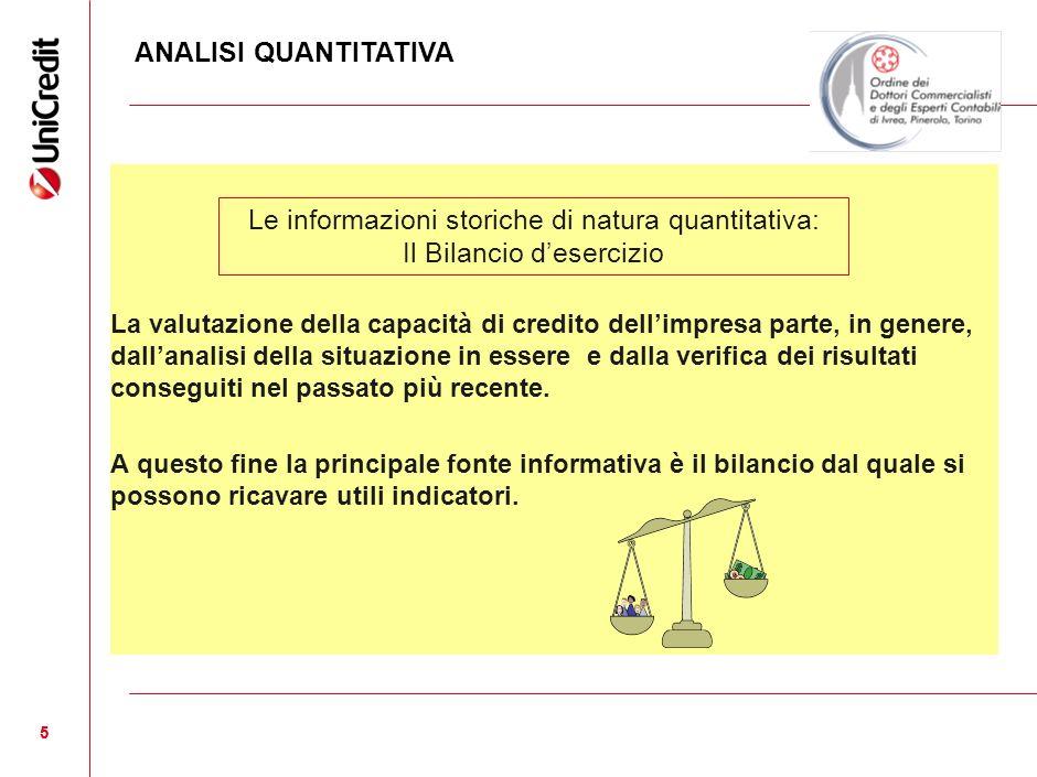 5 5 La valutazione della capacità di credito dellimpresa parte, in genere, dallanalisi della situazione in essere e dalla verifica dei risultati conse