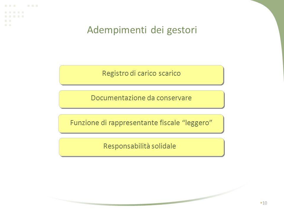 Tipologie di deposito - Autorizzazione 9 E necessaria lautorizzazione per: Società per azioni, in accomandita per azioni, a responsabilità limitata,co