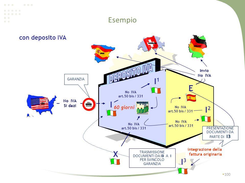 Dichiarazione I.V.A. 99 Estrazione dei beni per linvio in ambito comunitario o extracomunitario Tali operazioni sono indicate al rigo VE30 (operazioni