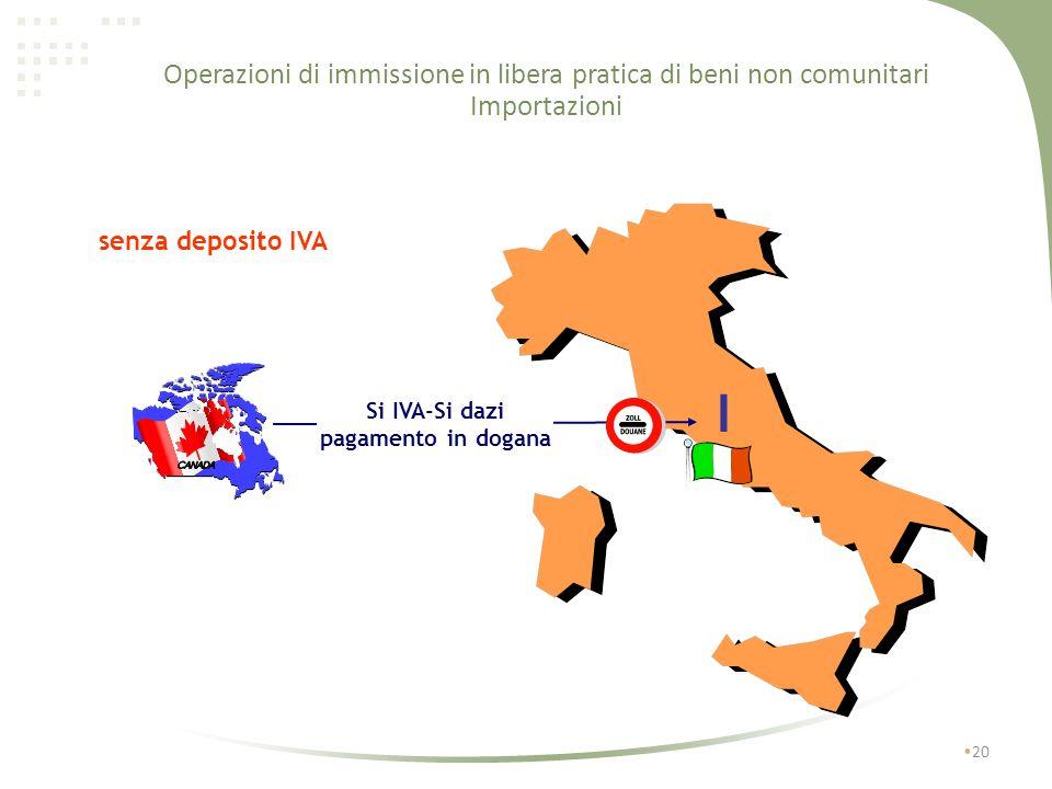 Introduzione dei beni 19 Operazioni di immissione in libera pratica di beni non comunitari destinati ad essere introdotti in un deposito IVA Acquisti