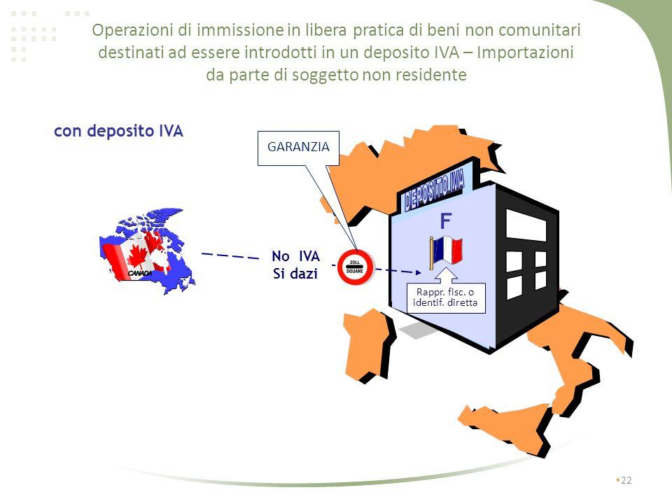 Operazioni di immissione in libera pratica di beni non comunitari destinati ad essere introdotti in un deposito IVA – Importazioni 21 con deposito IVA