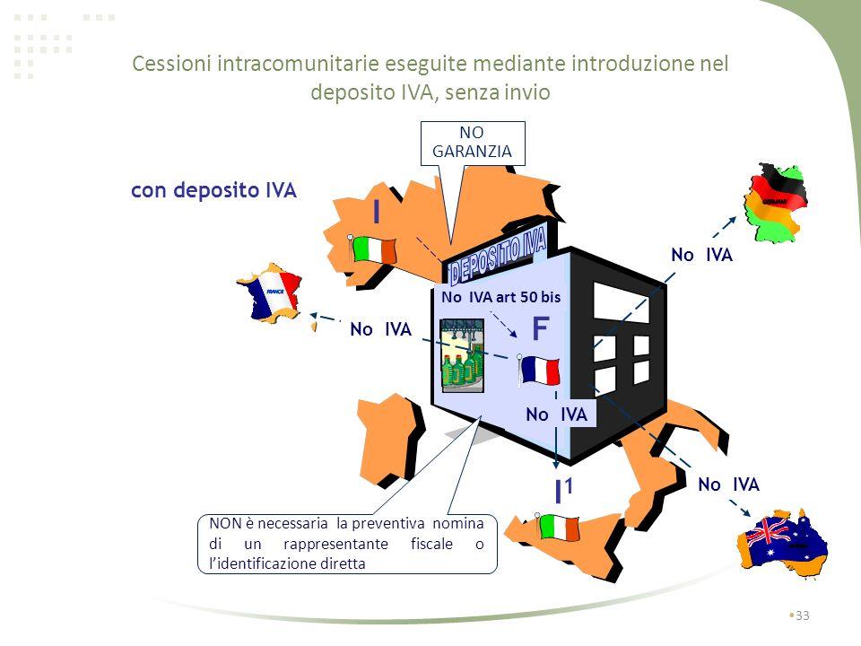 Esempio fatturazione senza deposito IVA Soc. A Srl Via Roma, 1 10100 Torino C.F. e P. IVA…. Soc. C S.a. Francia Tva: FR…… Torino,lì Fattura n….. del….