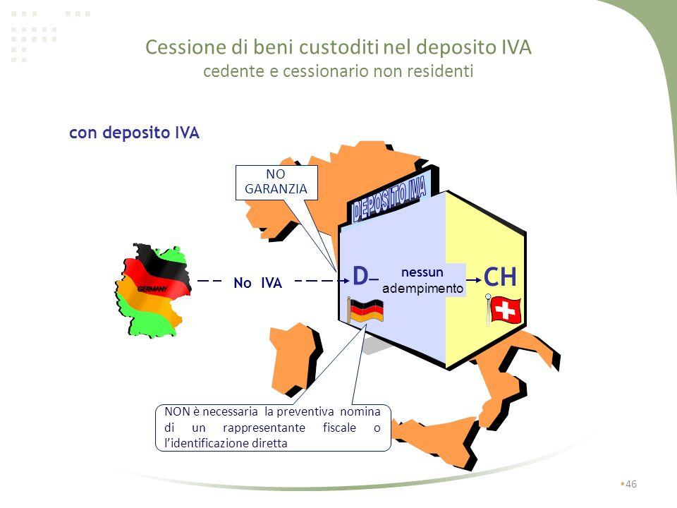 Cessione di beni custoditi nel deposito IVA cedente comunitario o extra e cessionario nazionale 45 con deposito IVA D I No IVA NO GARANZIA NON è neces