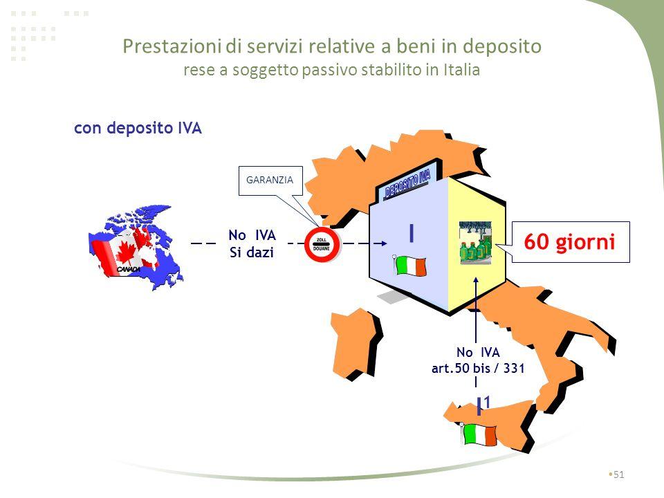 1)arrivo beni in dogana ed immissione in libera pratica: pagamento dei dazi doganali Euro 200. 2)introduzione dei beni nel deposito IVA: nulla è dovut
