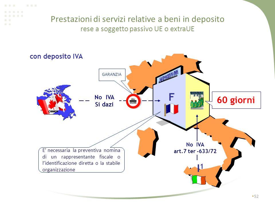 Prestazioni di servizi relative a beni in deposito rese a soggetto passivo stabilito in Italia 51 con deposito IVA I1I1 I No IVA Si dazi No IVA art.50