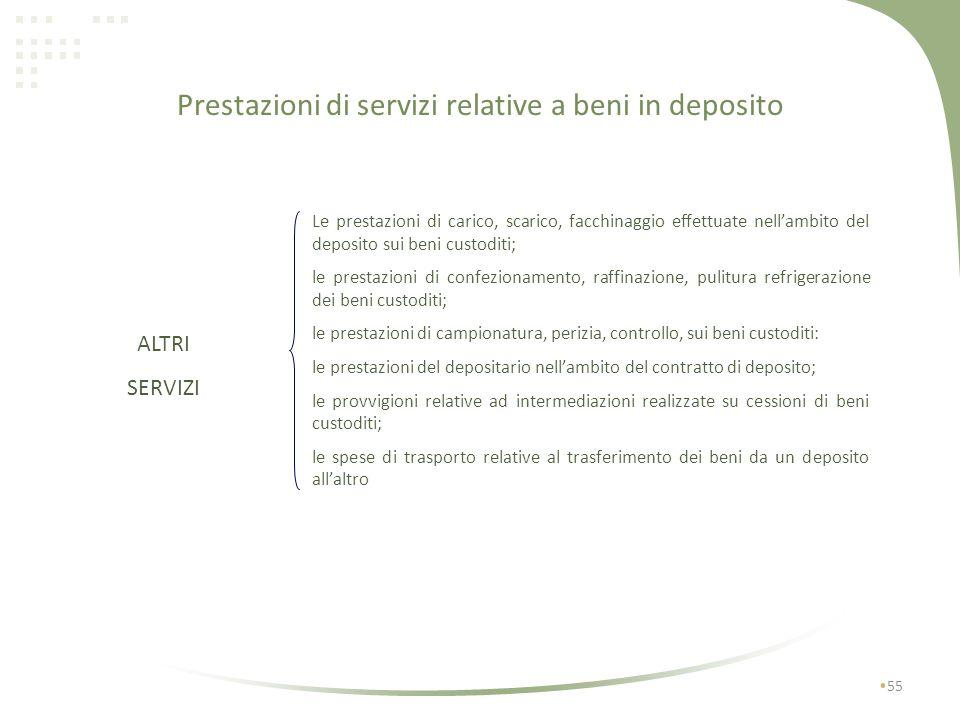 Prestazioni di servizi relative a beni in deposito 54 Lavorazioni di merci, compreso il loro montaggio, lassemblaggio, ladattamento ad altre merci; Ri