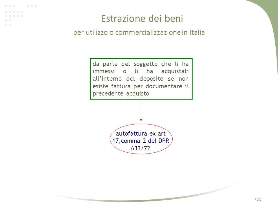 Estrazione dei beni 58 per utilizzo o commercializzazione in Italia Prerequisiti per effettuare lestrazione iscrizione da almeno un anno alla CCIAA di