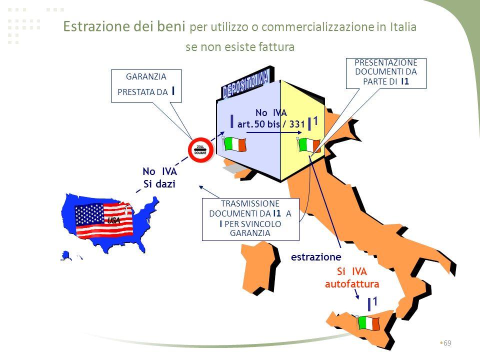 Estrazione dei beni per utilizzo o commercializzazione in Italia 68 I1I1 estrazione I I No IVA SI dazi se non esiste fattura Si IVA autofattura Si IVA