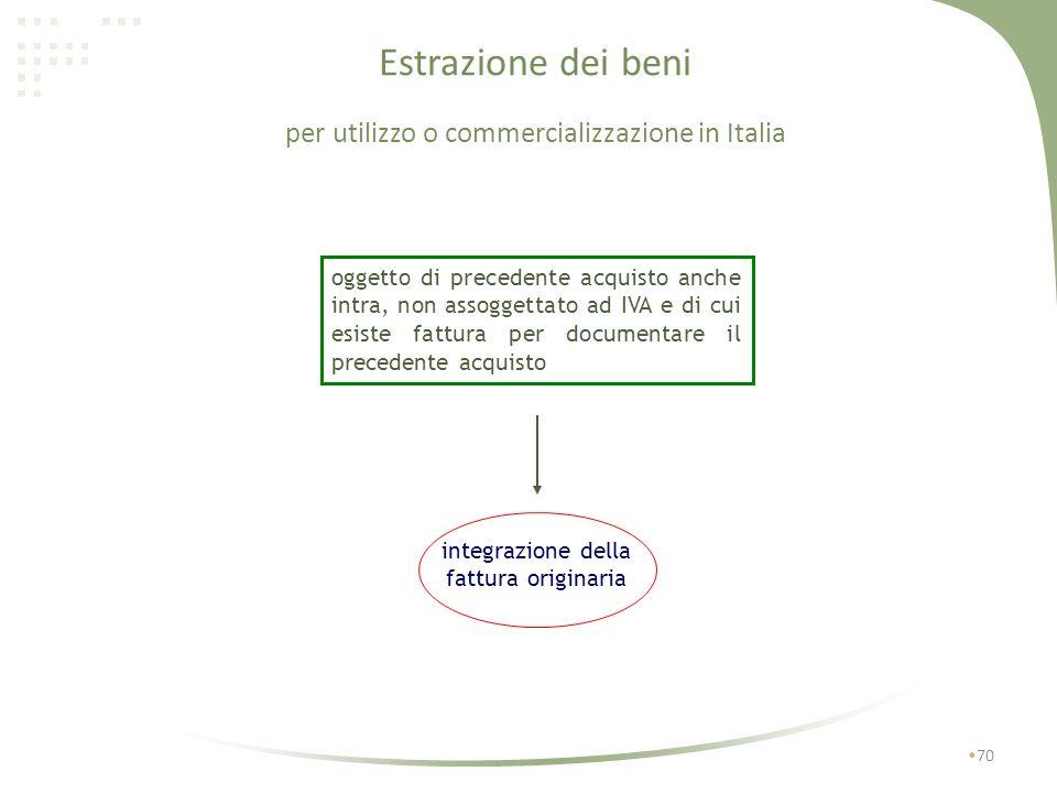 69 I I1I1 No IVA Si dazi Estrazione dei beni per utilizzo o commercializzazione in Italia se non esiste fattura I1I1 No IVA art.50 bis / 331 Si IVA au