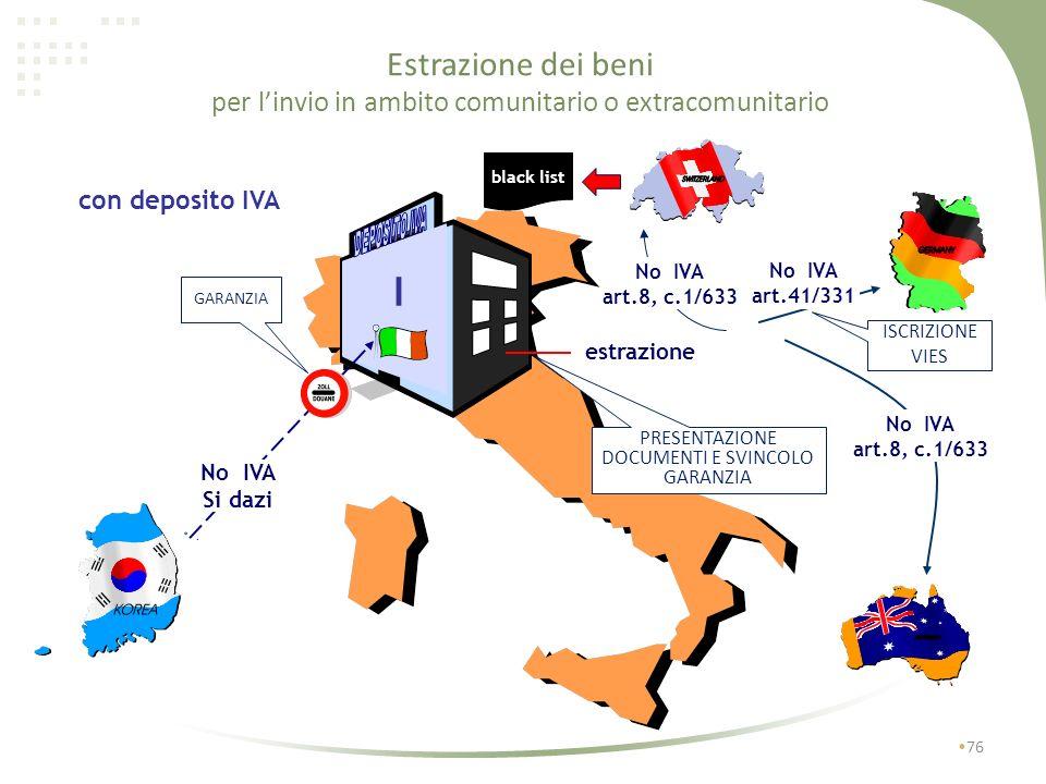 Estrazione dei beni per linvio in ambito comunitario o extracomunitario 75 senza deposito IVA I No IVA art.41/331 No IVA art.8, c.1/633 Si IVA-Si dazi