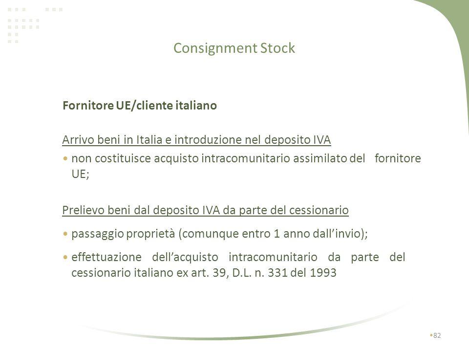 Consignment Stock 81 Contratto atipico: -invio beni dal fornitore al cessionario; -proprietà dei beni rimane del fornitore; -custodia dei beni del ces