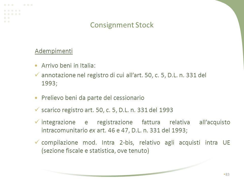Consignment Stock 82 Prelievo beni dal deposito IVA da parte del cessionario passaggio proprietà (comunque entro 1 anno dallinvio); effettuazione dell
