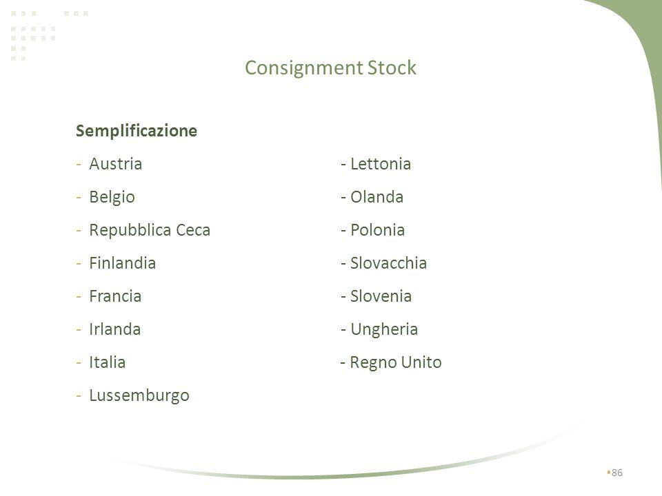 Consignment Stock 85 Prelievo beni da parte del cessionario UE scarico registro art. 50, c. 5, D.L. n. 331 del 1993 emissione fattura relativa alla ce
