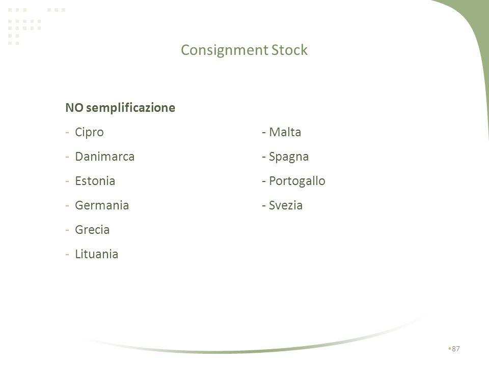 Consignment Stock 86 Semplificazione -Austria- Lettonia -Belgio - Olanda -Repubblica Ceca - Polonia -Finlandia - Slovacchia -Francia - Slovenia -Irlan